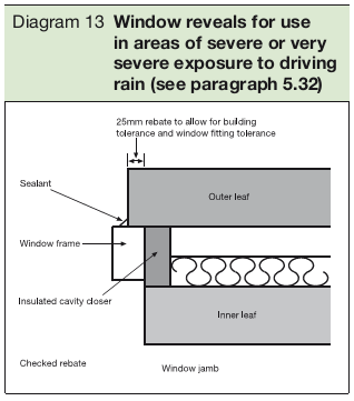 Diagram 13 Window reveals for use in areas of severe or very severe exposure to driving rain (see paragraph 5.32)