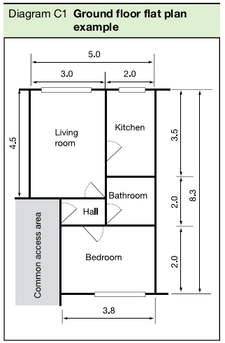 Diagram C1 Ground floor flat plan example