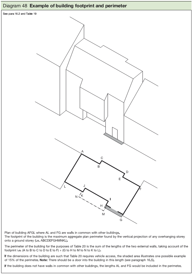 Diagram 48 Example of building footprint and perimeter