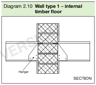 Diagram 2.10 Wall type 1 – internal timber floor