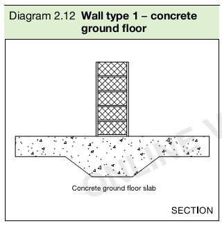 Diagram 2.12 Wall type 1 – concrete ground floor