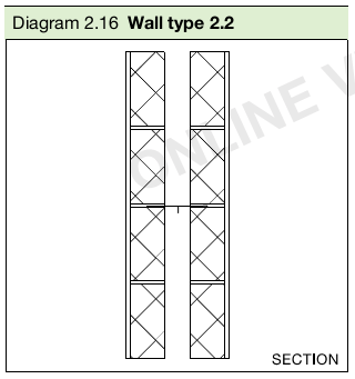Diagram 2.16 Wall type 2.2
