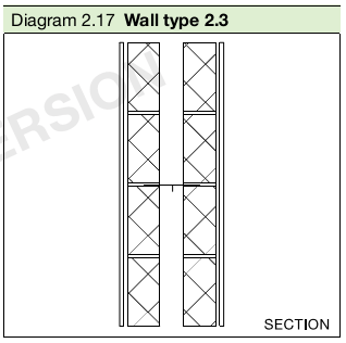 Diagram 2.17 Wall type 2.3