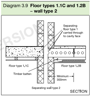 Diagram 3.9 Floor types 1.1C and 1.2B – wall type 2