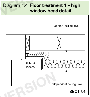 Diagram 4.4 Floor treatment 1 – high window head detail