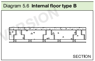 Diagram 5.6 Internal floor type B