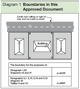 Diagram 1 Boundaries in this Approved Document